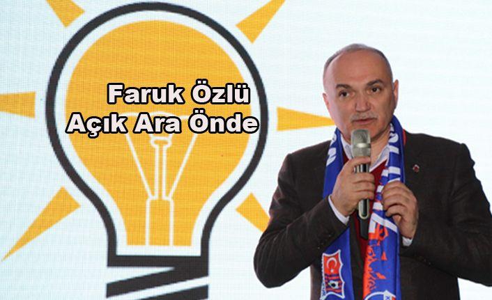 Düzce Belediye Başkanı Faruk Özlü