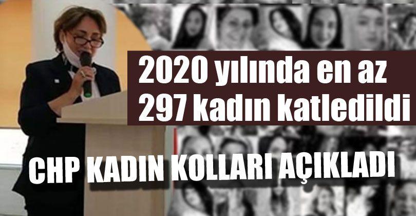 2020 Yılında En Az 297 Kadın Katledildi