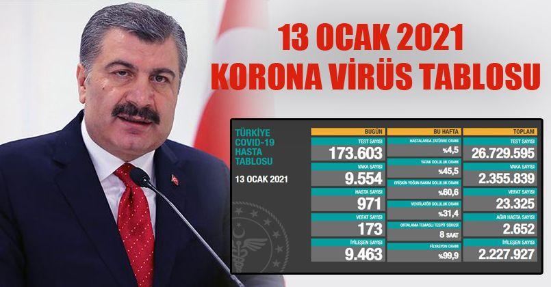 13 Ocak 2021 Korona Virüs Tablosu