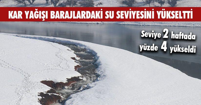 Kar Yağışı Barajlardaki Su Seviyesini Yükseltti