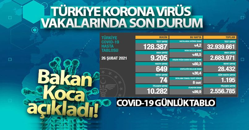 26 Şubat 2021 Korona Virüs Tablosu