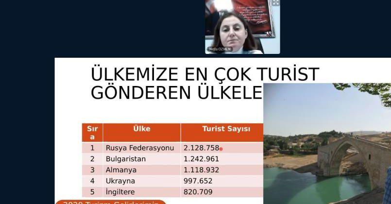 """Sönmez """"2023'te hedef 75 milyon turist"""""""