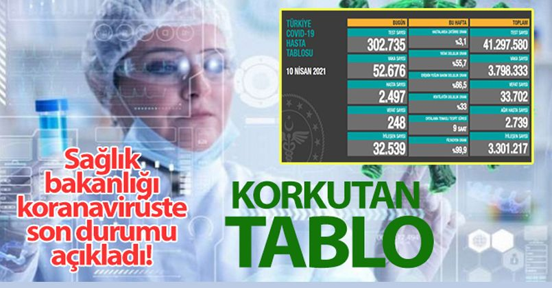10 Nisan 2021 Korona Virüs Tablosu