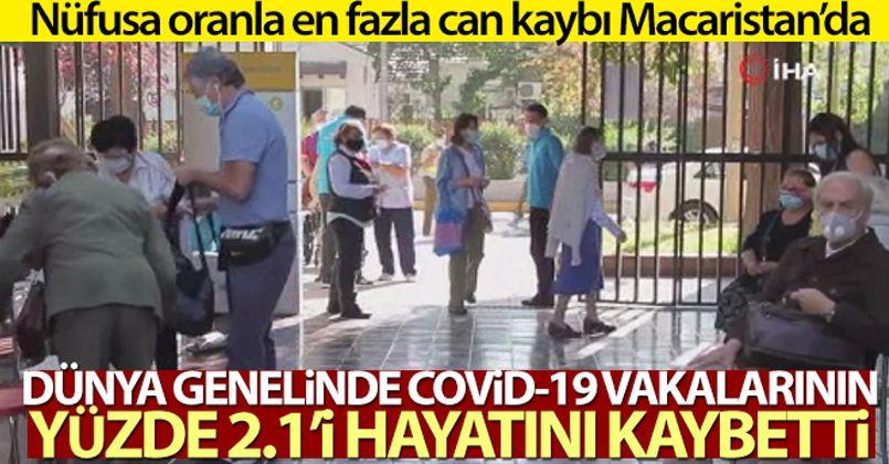Dünya genelinde Covid-19 vakalarının yüzde 2.1'i hayatını kaybetti