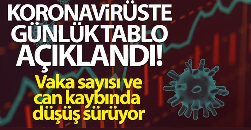 6 Mayıs 2021 Korona Virüs Tablosu
