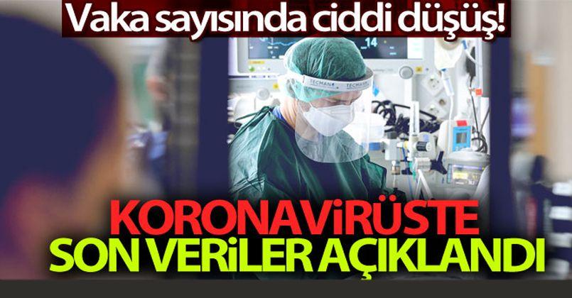 9 Mayıs 2021 Korona Virüs Tablosu