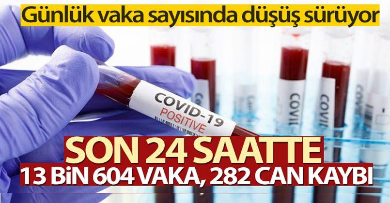 10 Mayıs 2021 Korona Virüs Tablosu