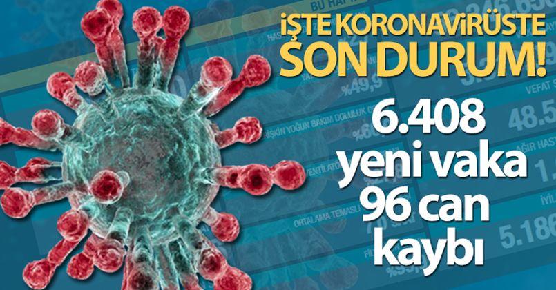 10 Haziran 2021 Korona Virüs Tablosu