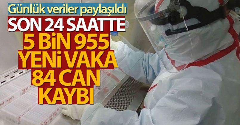 15 Haziran 2021 Korona Virüs Tablosu