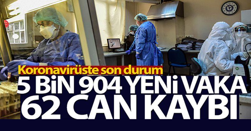 17 Haziran 2021 Korona Virüs Tablosu