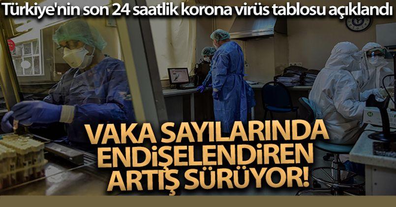 25 Temmuz 2021 Korona Virüs Tablosu
