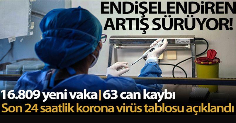 26 Temmuz 2021 Korona Virüs Tablosu