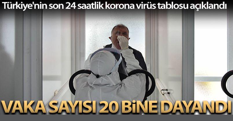 27 Temmuz 2021 Korona Virüs Tablosu