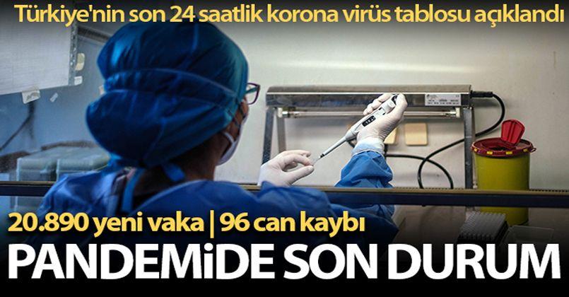 1 Ağustos 2021 Korona Virüs Tablosu