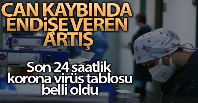 14 Eylül 2021 Korona Virüs Tablosu