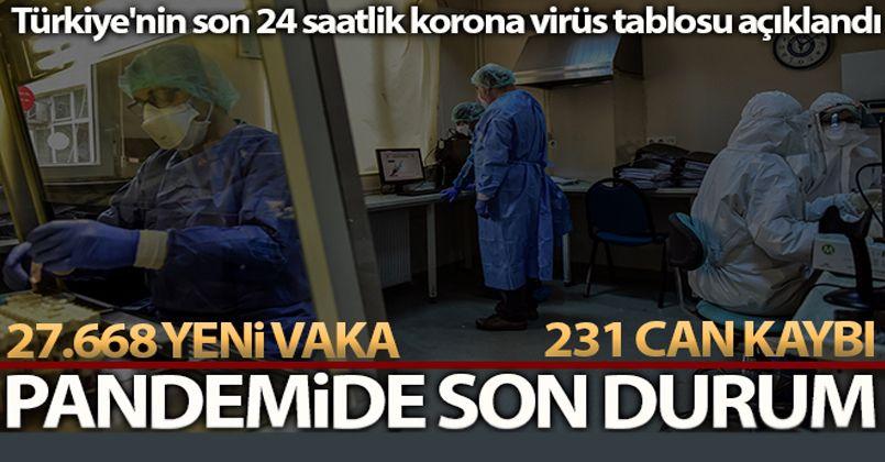 20 Eylül 2021 Korona Virüs Tablosu