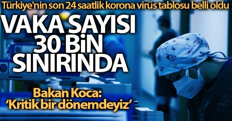 21 Eylül 2021 Korona Virüs Tablosu