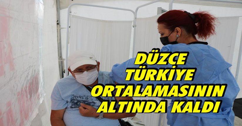 Düzce Türkiye Ortalamasının Altında Kaldı