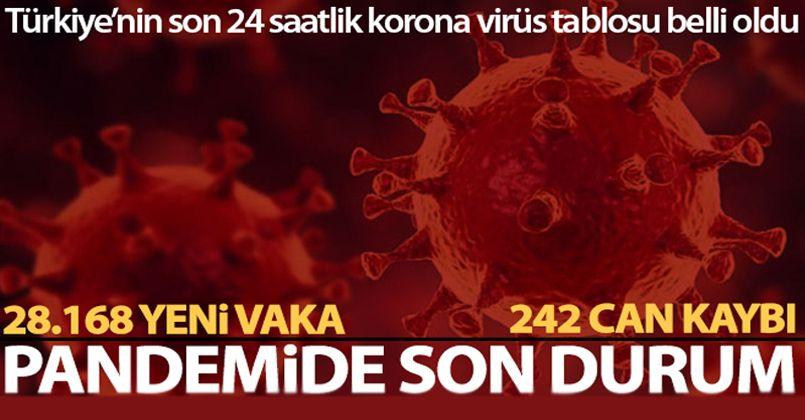 22 Eylül 2021 Korona Virüs Tablosu
