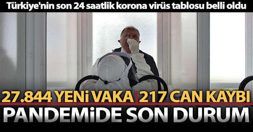 23 Eylül 2021 Korona Virüs Tablosu