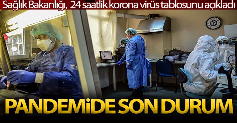 24 Eylül 2021 Korona Virüs Tablosu