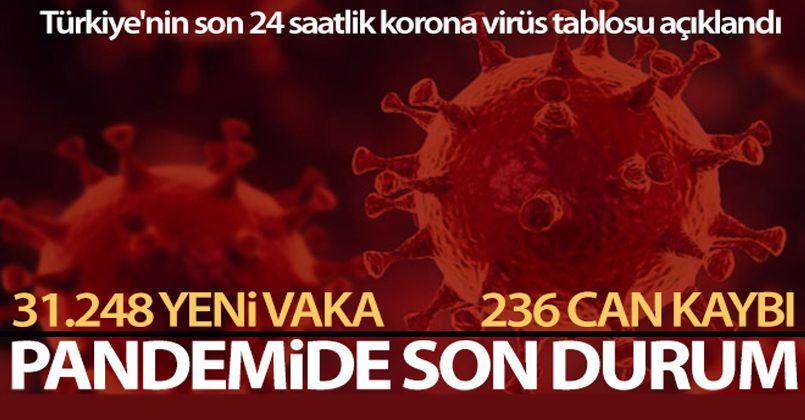 13 Ekim 2021 Korona Virüs Tablosu