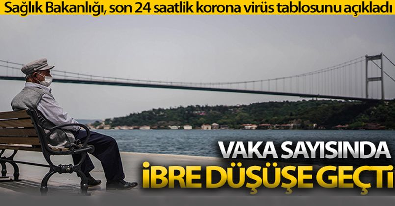 23 Ekim 2021 Korona Virüs Tablosu