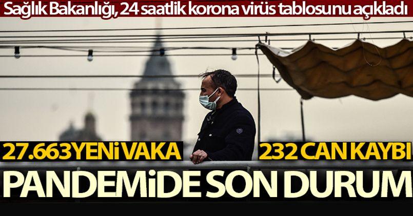 25 Ekim 2021 Korona Virüs Tablosu